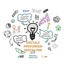 Digitale_Pruefungen_Mindmap